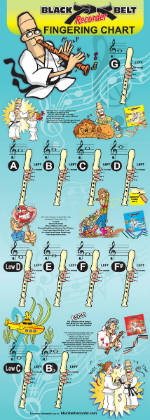 Black Belt Recorder Deluxe Fingering Chart