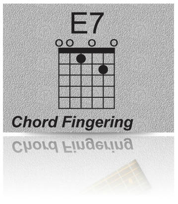 SongFixer Chord Fingering Add-on Tool