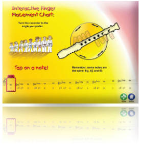 Recorder Chart Multimedia Creator Add-on